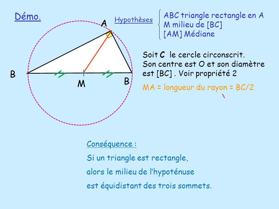 Démo. ABC triangle rectangle en A M milieu de [BC] [AM] Médiane. Hypothèses. A. //